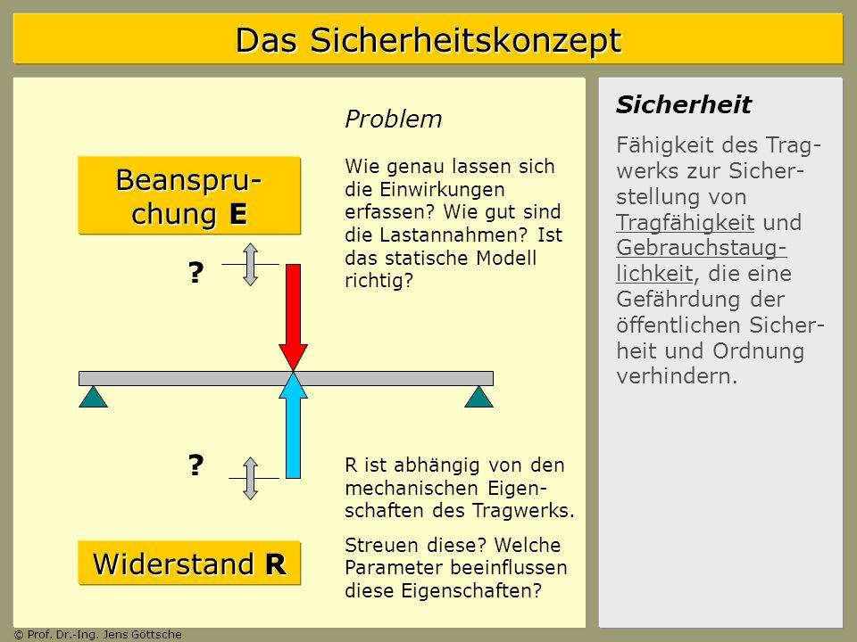 Das Sicherheitskonzept © Prof. Dr.-Ing. Jens Göttsche Ende ?... ganz sicher !