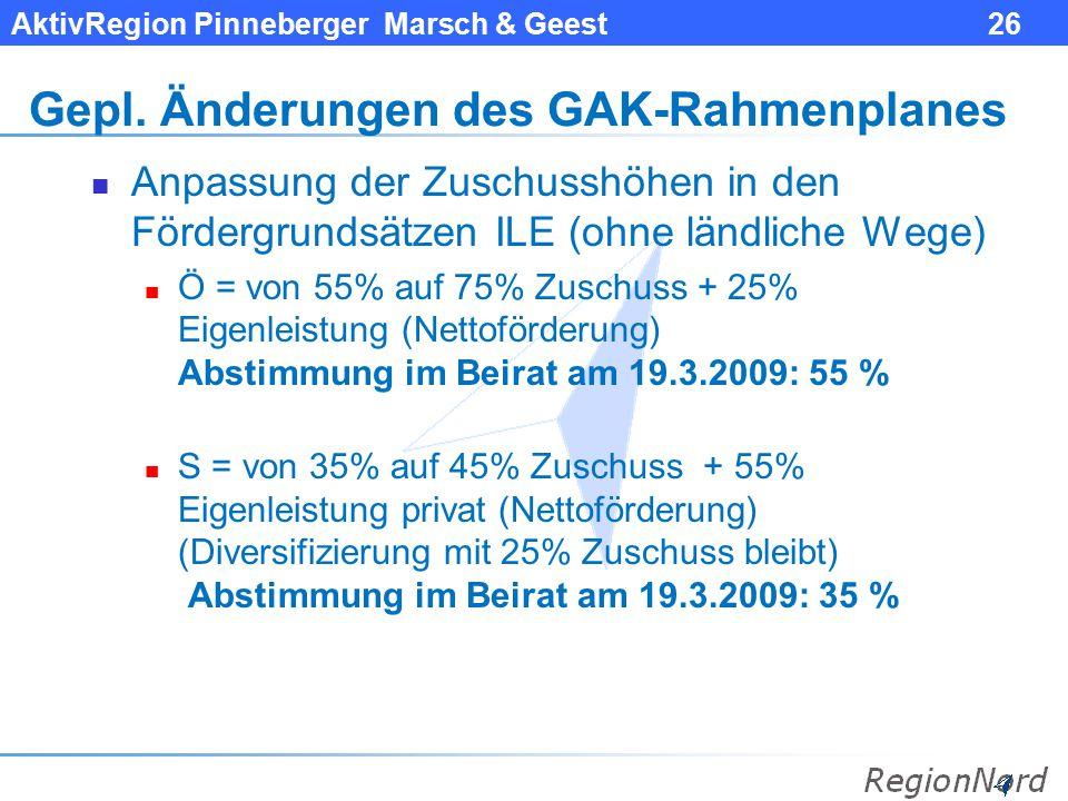 AktivRegion Pinneberger Marsch & Geest 26 Gepl. Änderungen des GAK-Rahmenplanes Anpassung der Zuschusshöhen in den Fördergrundsätzen ILE (ohne ländlic