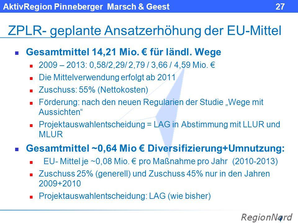 AktivRegion Pinneberger Marsch & Geest 27 ZPLR- geplante Ansatzerhöhung der EU-Mittel Gesamtmittel 14,21 Mio. € für ländl. Wege 2009 – 2013: 0,58/2,29