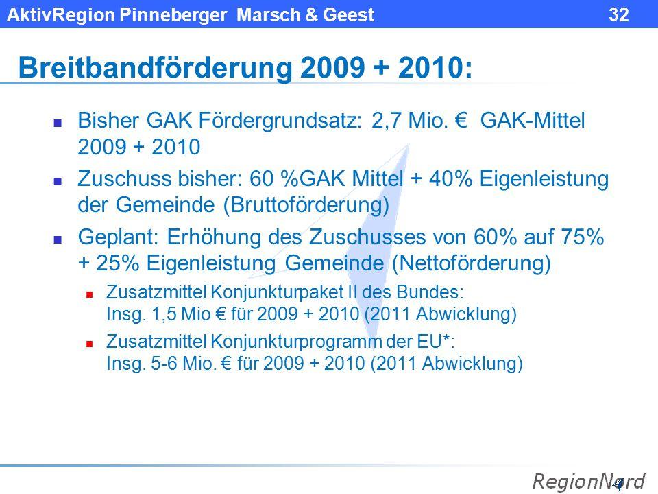 AktivRegion Pinneberger Marsch & Geest 32 Breitbandförderung 2009 + 2010: Bisher GAK Fördergrundsatz: 2,7 Mio. € GAK-Mittel 2009 + 2010 Zuschuss bishe