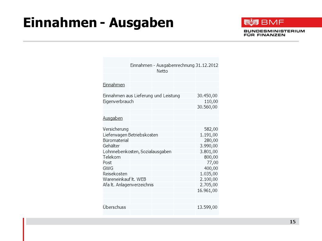 Einnahmen - Ausgaben Einnahmen - Ausgabenrechnung 31.12.2012 Netto Einnahmen Einnahmen aus Lieferung und Leistung 30.450,00 Eigenverbrauch 110,00 30.5