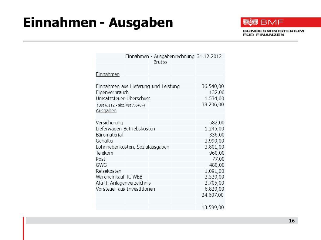 Einnahmen - Ausgaben Einnahmen - Ausgabenrechnung 31.12.2012 Brutto Einnahmen Einnahmen aus Lieferung und Leistung 36.540,00 Eigenverbrauch 132,00 Ums