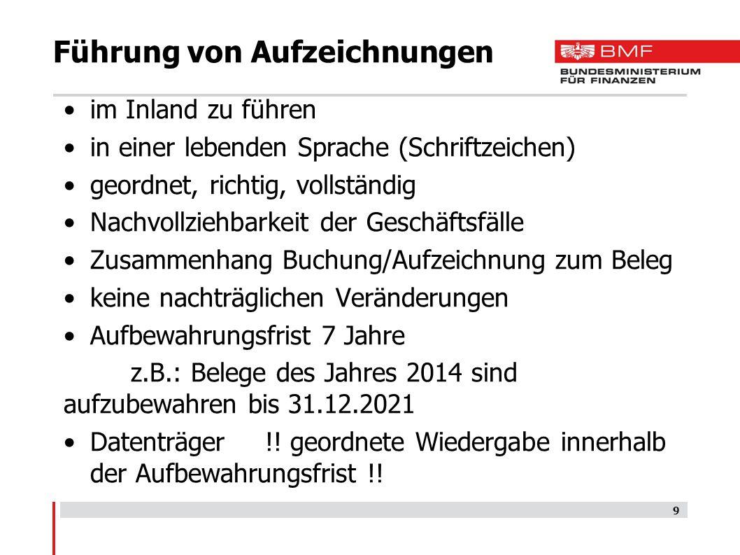 Aufzeichnungen Wareneingangsbuch Anlageverzeichnis Nebenbücher Kassabericht, Bankauszüge (Telebanking), Lohnkonten, etc.