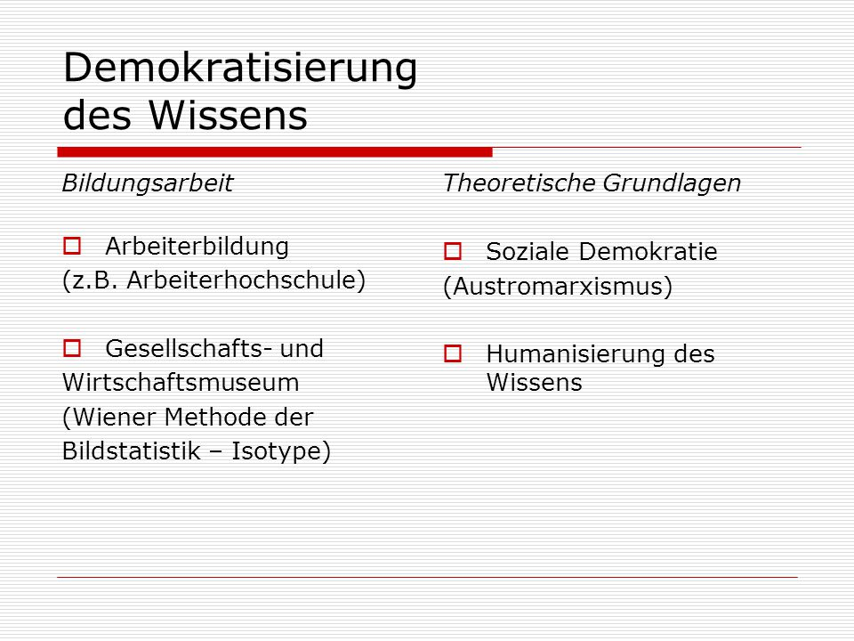 Demokratisierung des Wissens Bildungsarbeit  Arbeiterbildung (z.B. Arbeiterhochschule)  Gesellschafts- und Wirtschaftsmuseum (Wiener Methode der Bil