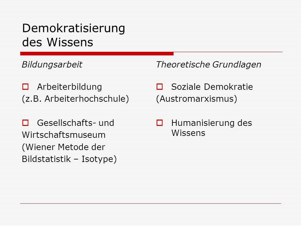 Demokratisierung des Wissens Bildungsarbeit  Arbeiterbildung (z.B. Arbeiterhochschule)  Gesellschafts- und Wirtschaftsmuseum (Wiener Metode der Bild