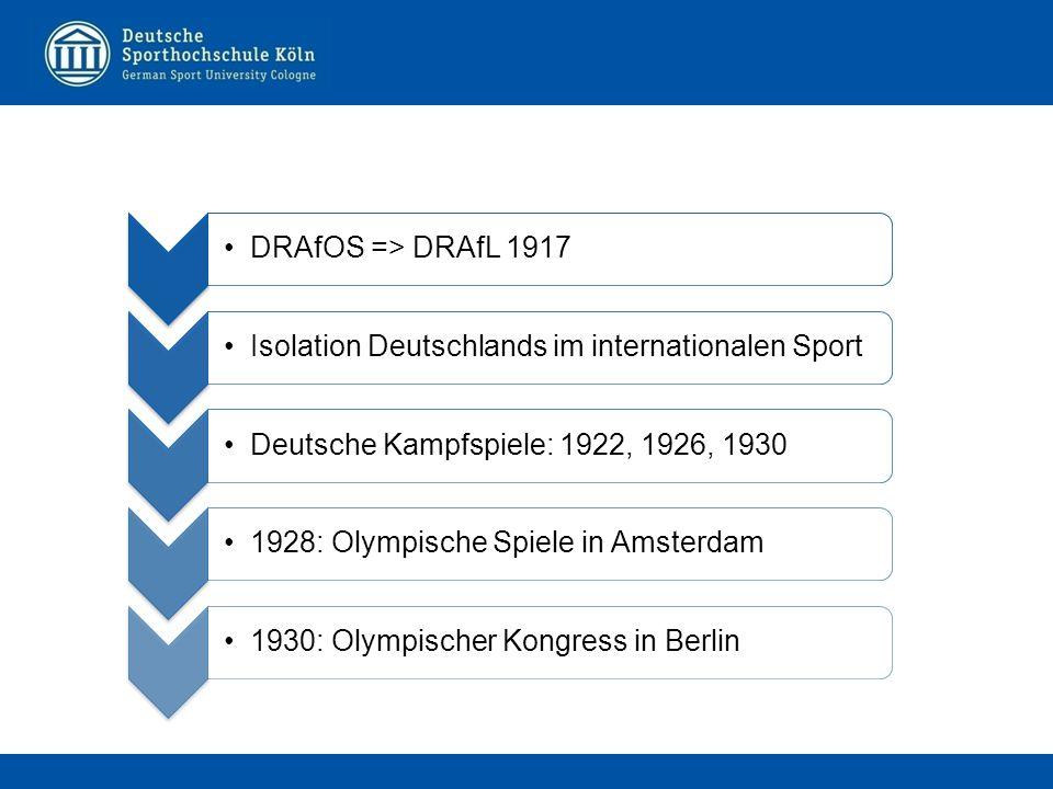 DRAfOS => DRAfL 1917Isolation Deutschlands im internationalen SportDeutsche Kampfspiele: 1922, 1926, 19301928: Olympische Spiele in Amsterdam1930: Olympischer Kongress in Berlin