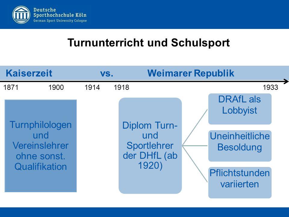Kaiserzeit vs. Weimarer Republik Diplom Turn- und Sportlehrer der DHfL (ab 1920) DRAfL als Lobbyist Uneinheitliche Besoldung Pflichtstunden variierten
