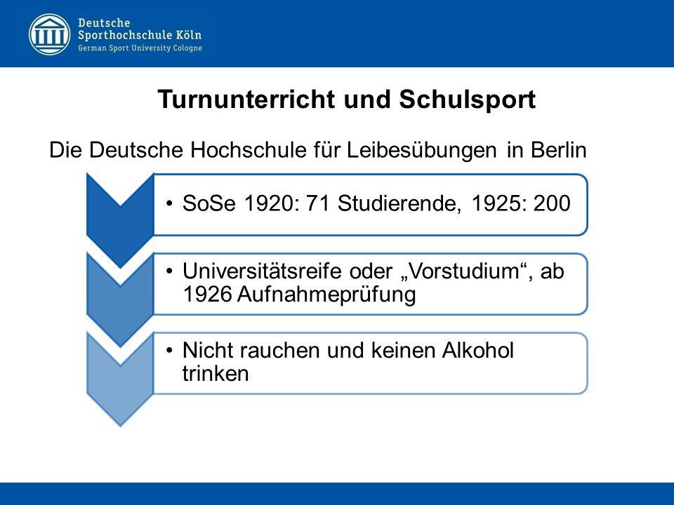 """Die Deutsche Hochschule für Leibesübungen in Berlin Turnunterricht und Schulsport SoSe 1920: 71 Studierende, 1925: 200 Universitätsreife oder """"Vorstud"""