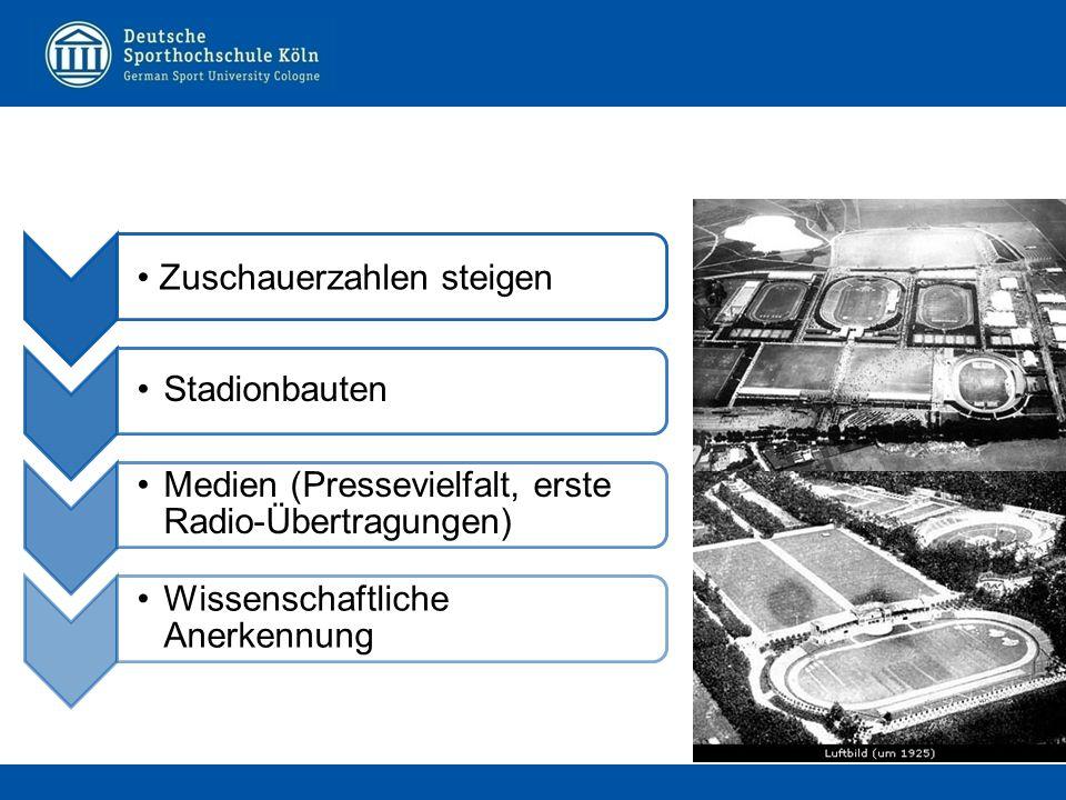 Zuschauerzahlen steigen Stadionbauten Medien (Pressevielfalt, erste Radio-Übertragungen) Wissenschaftliche Anerkennung