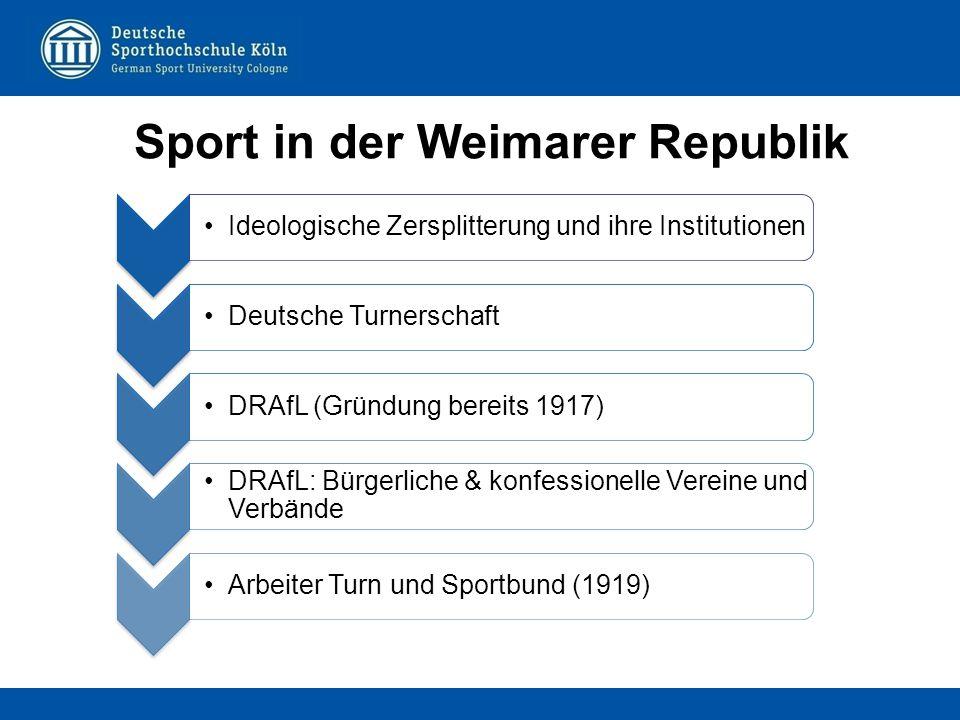 Ideologische Zersplitterung und ihre InstitutionenDeutsche TurnerschaftDRAfL (Gründung bereits 1917) DRAfL: Bürgerliche & konfessionelle Vereine und V