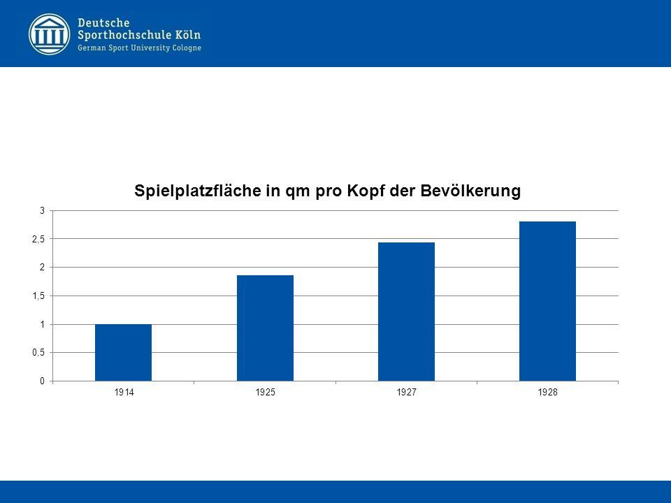 Die Deutsche Hochschule für Leibesübungen in Berlin Turnunterricht und Schulsport