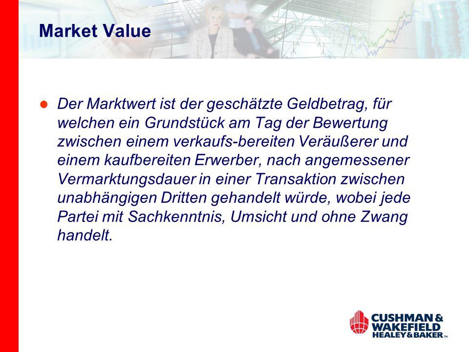 Market Value Der Marktwert ist der geschätzte Geldbetrag, für welchen ein Grundstück am Tag der Bewertung zwischen einem verkaufs-bereiten Veräußerer und einem kaufbereiten Erwerber, nach angemessener Vermarktungsdauer in einer Transaktion zwischen unabhängigen Dritten gehandelt würde, wobei jede Partei mit Sachkenntnis, Umsicht und ohne Zwang handelt.