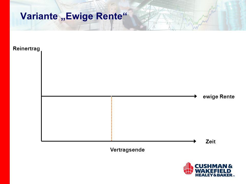 """Variante """"Ewige Rente"""" Vertragsende Reinertrag Zeit ewige Rente"""