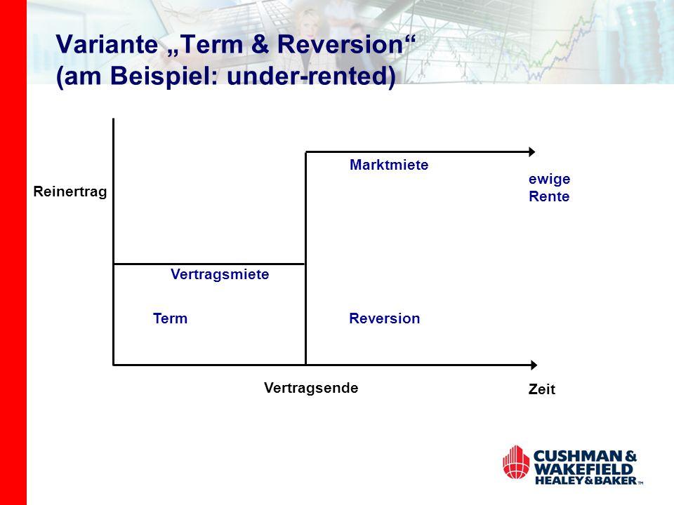 """Variante """"Term & Reversion"""" (am Beispiel: under-rented) Reinertrag TermReversion Vertragsende Zeit ewige Rente Vertragsmiete Marktmiete"""