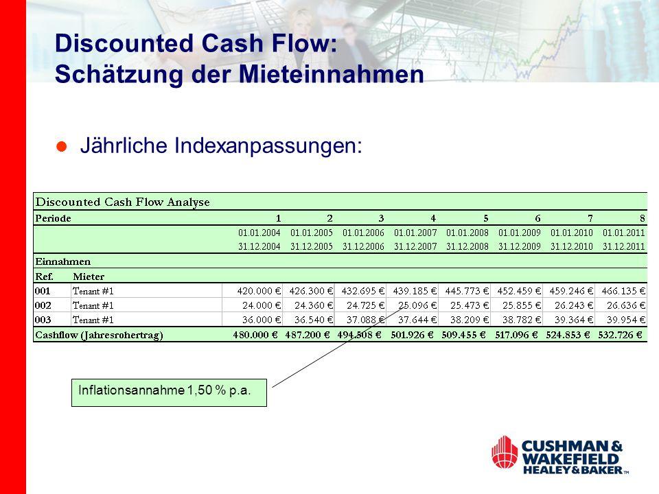 Discounted Cash Flow: Schätzung der Mieteinnahmen Jährliche Indexanpassungen: Inflationsannahme 1,50 % p.a.