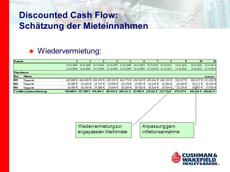 Discounted Cash Flow: Schätzung der Mieteinnahmen Wiedervermietung: Wiedervermietung zur angepassten Marktmiete Anpassung gem. Inflationsannahme