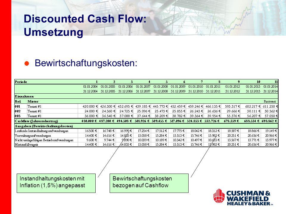 Discounted Cash Flow: Umsetzung Bewirtschaftungskosten: Instandhaltungskosten mit Inflation (1,5%) angepasst Bewirtschaftungskosten bezogen auf Cashflow