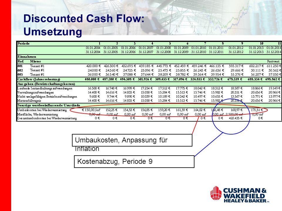 Discounted Cash Flow: Umsetzung Umbaukosten, Anpassung für Inflation Kostenabzug, Periode 9