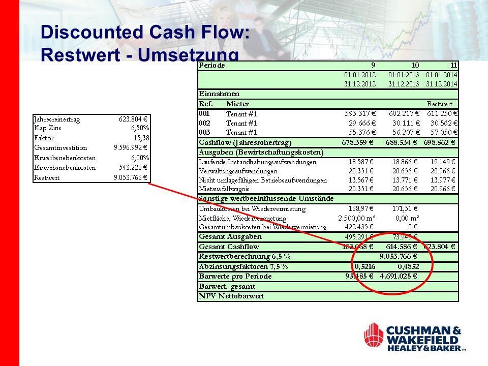 Discounted Cash Flow: Restwert - Umsetzung
