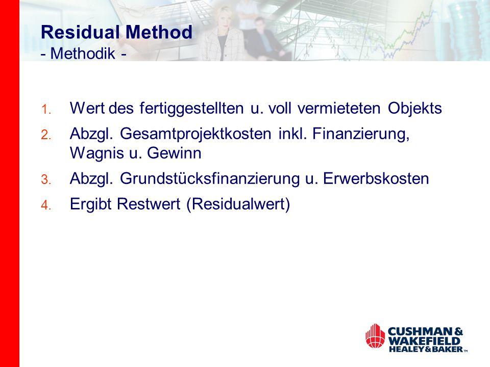 Residual Method - Methodik - 1. Wert des fertiggestellten u. voll vermieteten Objekts 2. Abzgl. Gesamtprojektkosten inkl. Finanzierung, Wagnis u. Gewi