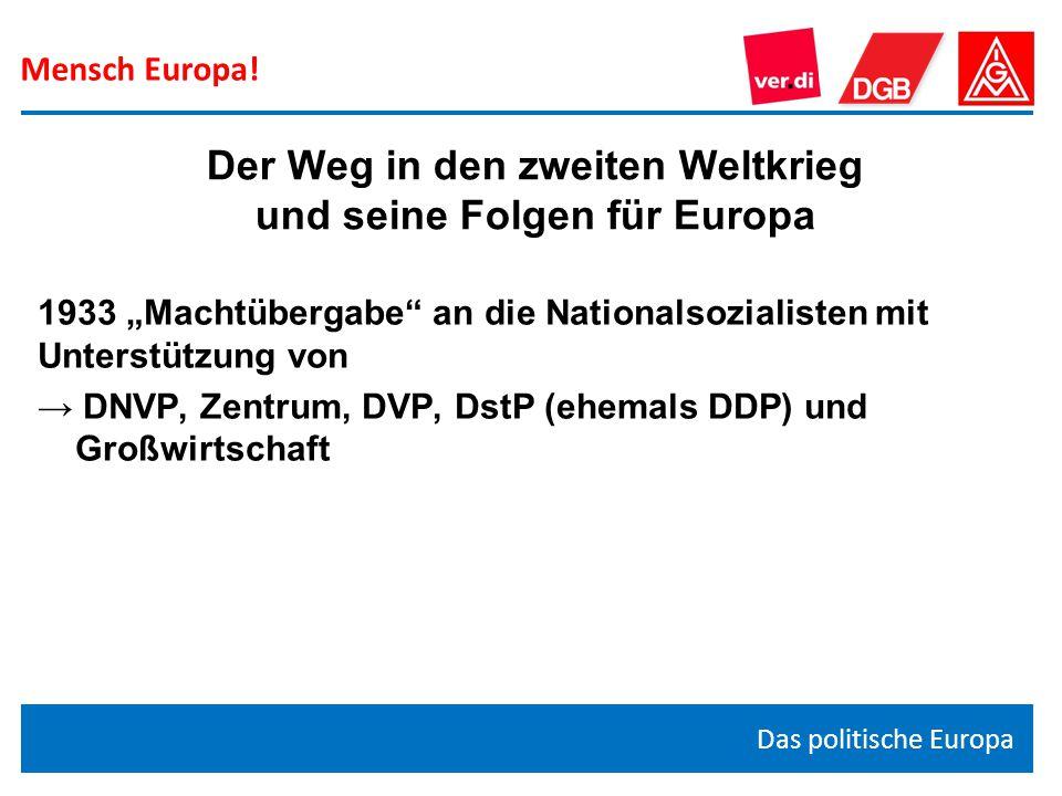 """Mensch Europa! Das politische Europa 1933 """"Machtübergabe"""" an die Nationalsozialisten mit Unterstützung von → DNVP, Zentrum, DVP, DstP (ehemals DDP) un"""