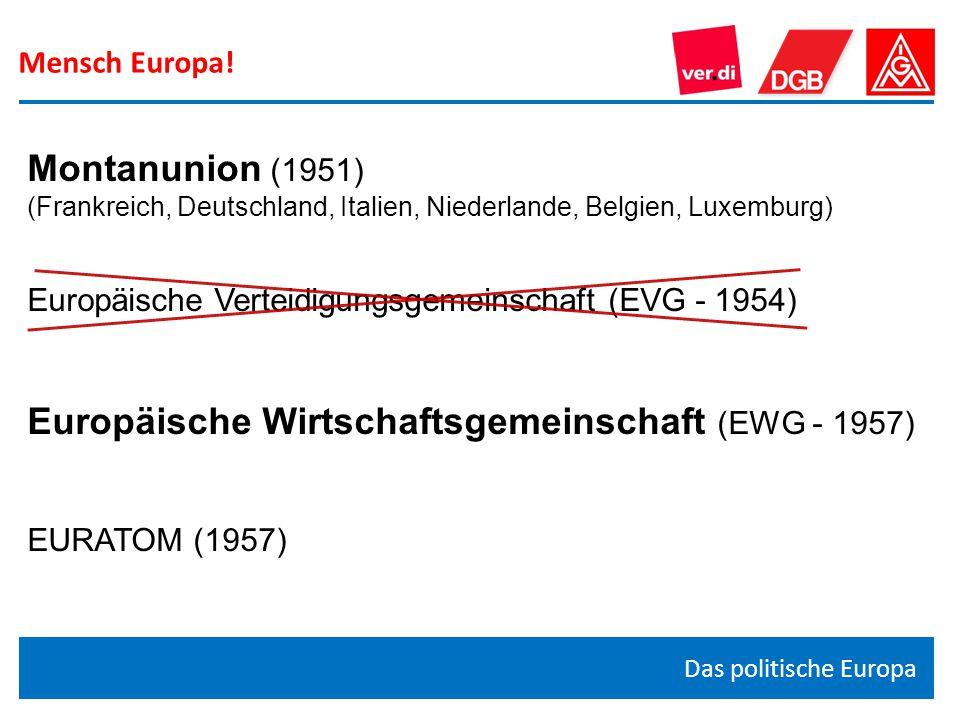 Mensch Europa! Das politische Europa Montanunion (1951) (Frankreich, Deutschland, Italien, Niederlande, Belgien, Luxemburg) Europäische Verteidigungsg