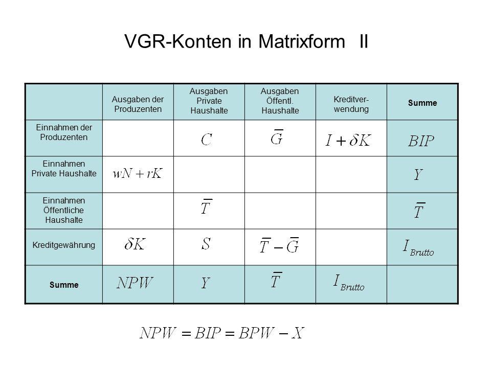 VGR-Konten in Matrixform II Ausgaben der Produzenten Ausgaben Private Haushalte Ausgaben Öffentl.