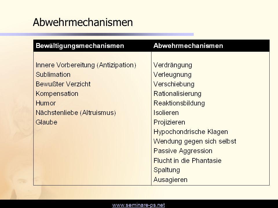 www.seminare-ps.net Abwehrmechanismen