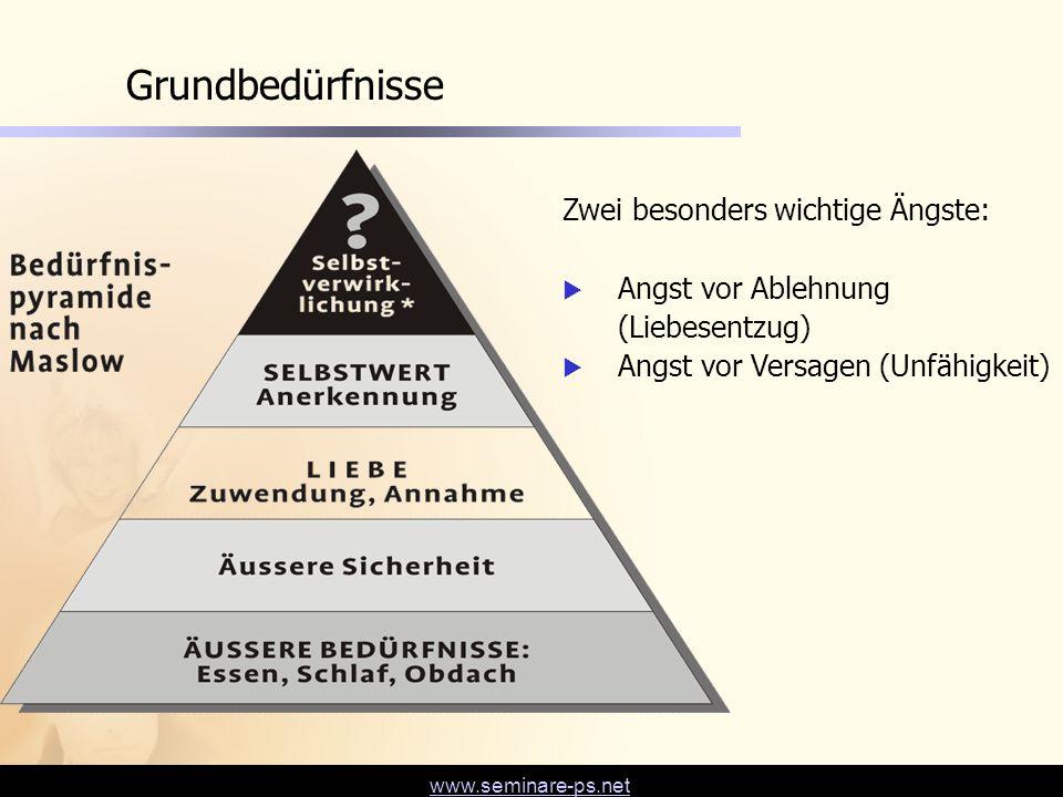 www.seminare-ps.net Grundbedürfnisse Zwei besonders wichtige Ängste:  Angst vor Ablehnung (Liebesentzug)  Angst vor Versagen (Unfähigkeit)
