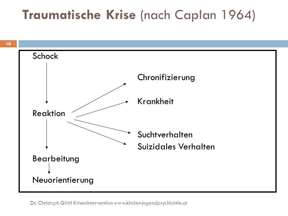 10 Traumatische Krise (nach Caplan 1964) Schock Chronifizierung Krankheit Reaktion Suchtverhalten Suizidales Verhalten Bearbeitung Neuorientierung