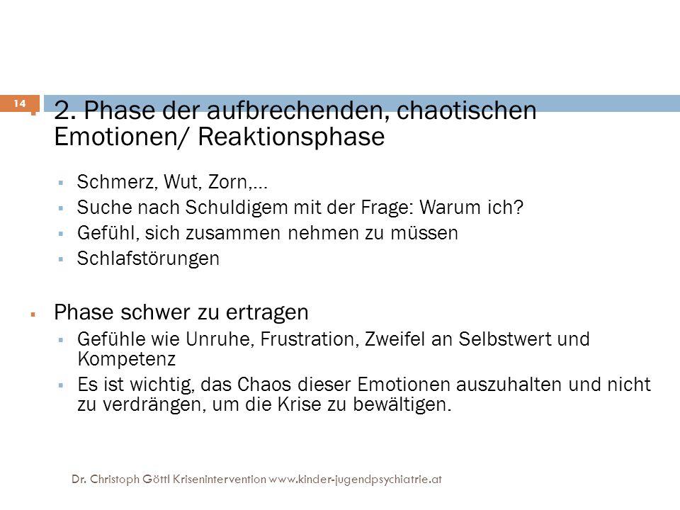 2. Phase der aufbrechenden, chaotischen Emotionen/ Reaktionsphase  Schmerz, Wut, Zorn,…  Suche nach Schuldigem mit der Frage: Warum ich?  Gefühl,