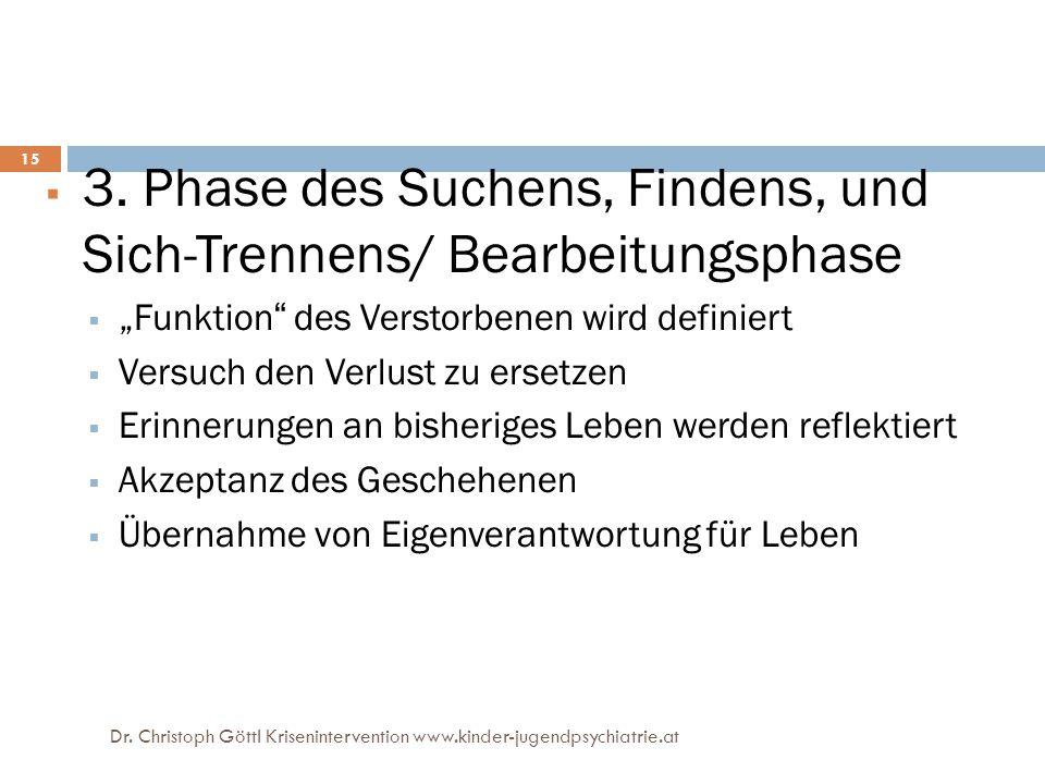 """ 3. Phase des Suchens, Findens, und Sich-Trennens/ Bearbeitungsphase  """"Funktion"""" des Verstorbenen wird definiert  Versuch den Verlust zu ersetzen """