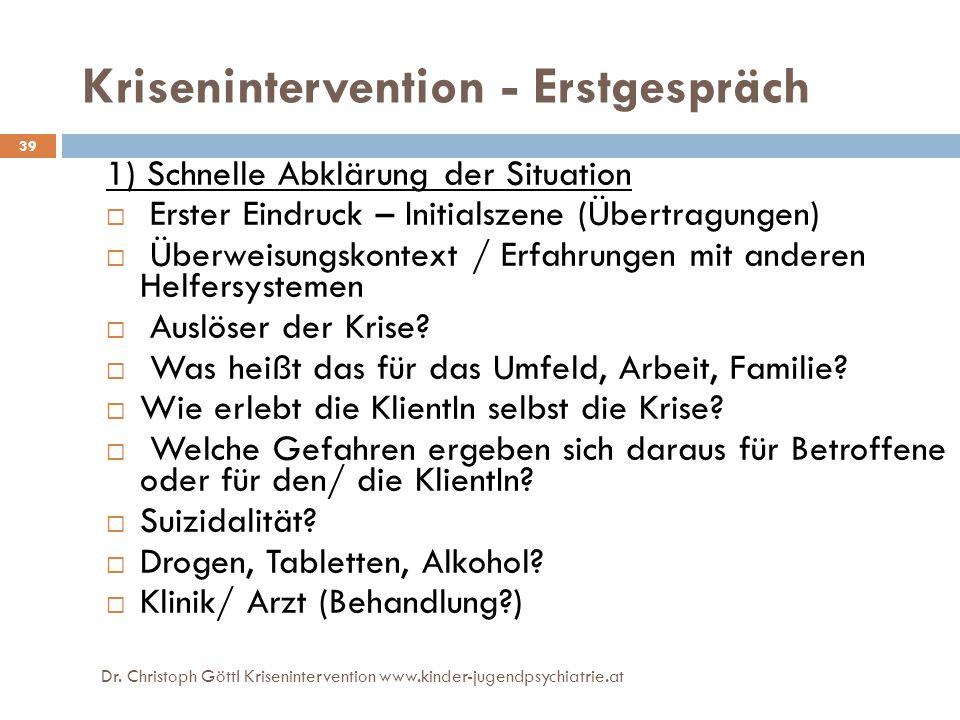 Dr. Christoph Göttl Krisenintervention www.kinder-jugendpsychiatrie.at 39 Krisenintervention - Erstgespräch 1) Schnelle Abklärung der Situation  Erst