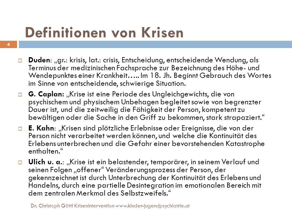 35 Allgemeines Interventionskonzept 4.Spezifische Gefahren  Gesundheitszustand, Aggression, Panik, Substanzmissbrauch, Suizidalität Sonneck, 2003 Dr.