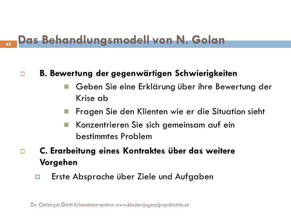 Dr. Christoph Göttl Krisenintervention www.kinder-jugendpsychiatrie.at 42 Das Behandlungsmodell von N. Golan  B. Bewertung der gegenwärtigen Schwieri