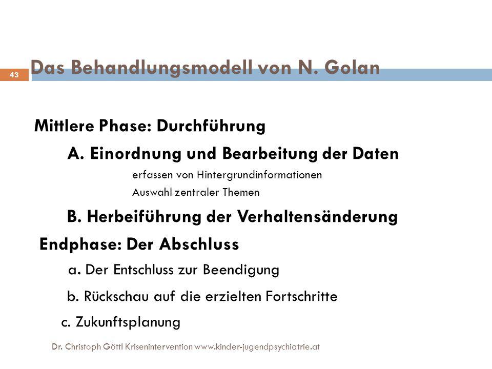 Dr. Christoph Göttl Krisenintervention www.kinder-jugendpsychiatrie.at 43 Das Behandlungsmodell von N. Golan Mittlere Phase: Durchführung A. Einordnun