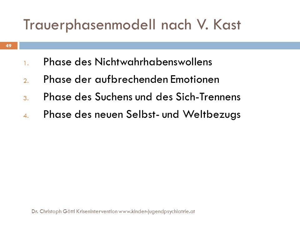 Dr. Christoph Göttl Krisenintervention www.kinder-jugendpsychiatrie.at 49 Trauerphasenmodell nach V. Kast 1. Phase des Nichtwahrhabenswollens 2. Phase