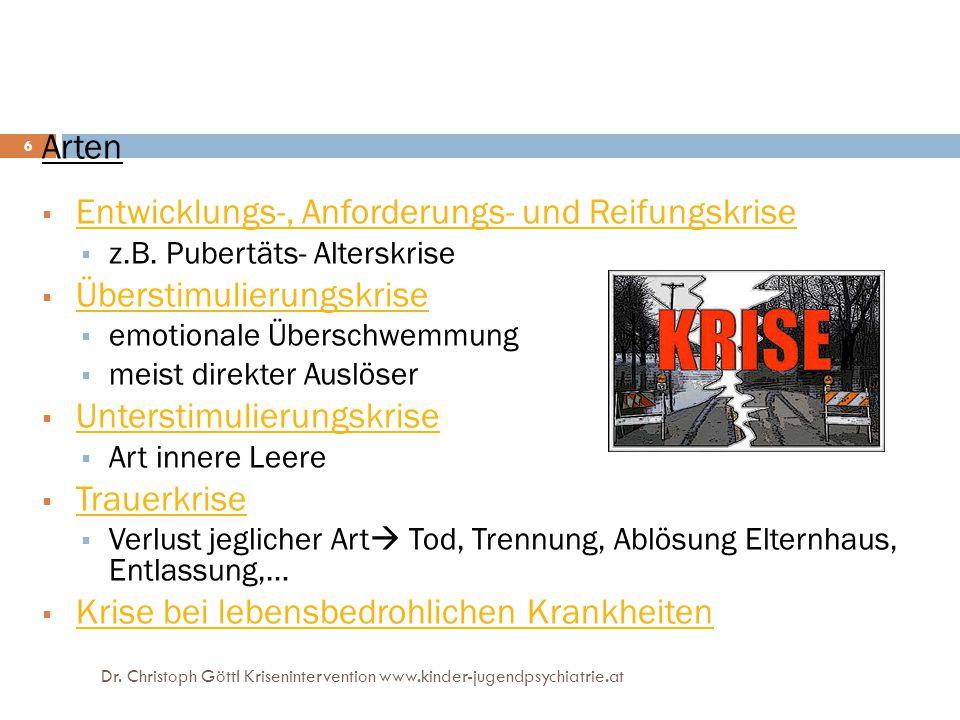 Dr.Christoph Göttl Krisenintervention www.kinder-jugendpsychiatrie.at 57 Beratung hat u.a.