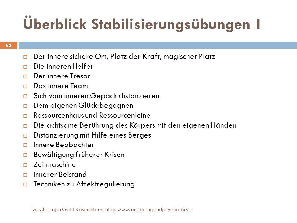 Dr. Christoph Göttl Krisenintervention www.kinder-jugendpsychiatrie.at 62 Überblick Stabilisierungsübungen I  Der innere sichere Ort, Platz der Kraft