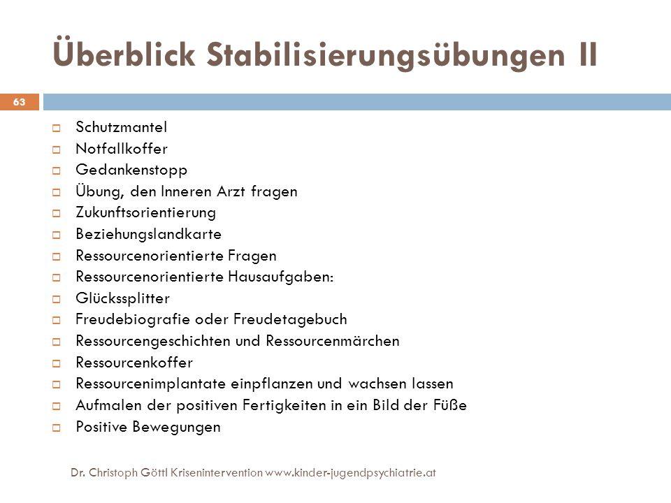 Dr. Christoph Göttl Krisenintervention www.kinder-jugendpsychiatrie.at 63 Überblick Stabilisierungsübungen II  Schutzmantel  Notfallkoffer  Gedanke
