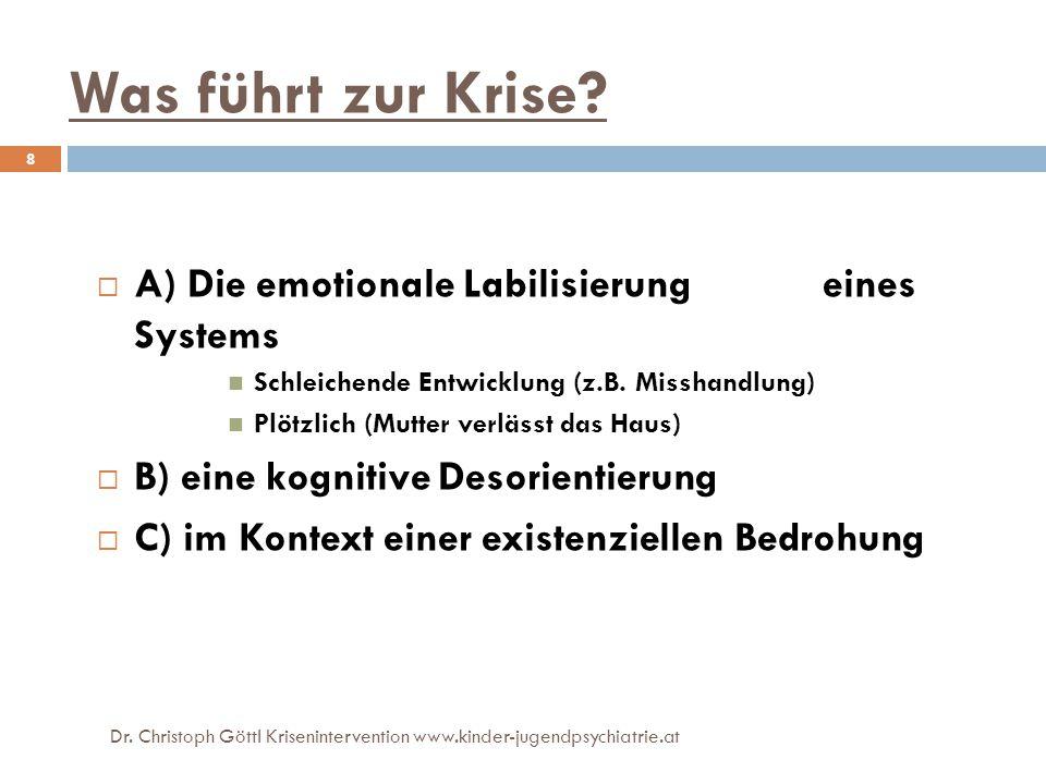 29 Allgemeine Prinzipien  Rascher Beginn  Aktivität  Methodenflexibilität  Fokus auf aktuelle Situation  Einbeziehung der Umwelt  Entlastung  Zusammenarbeit Sonneck, 2003 Dr.
