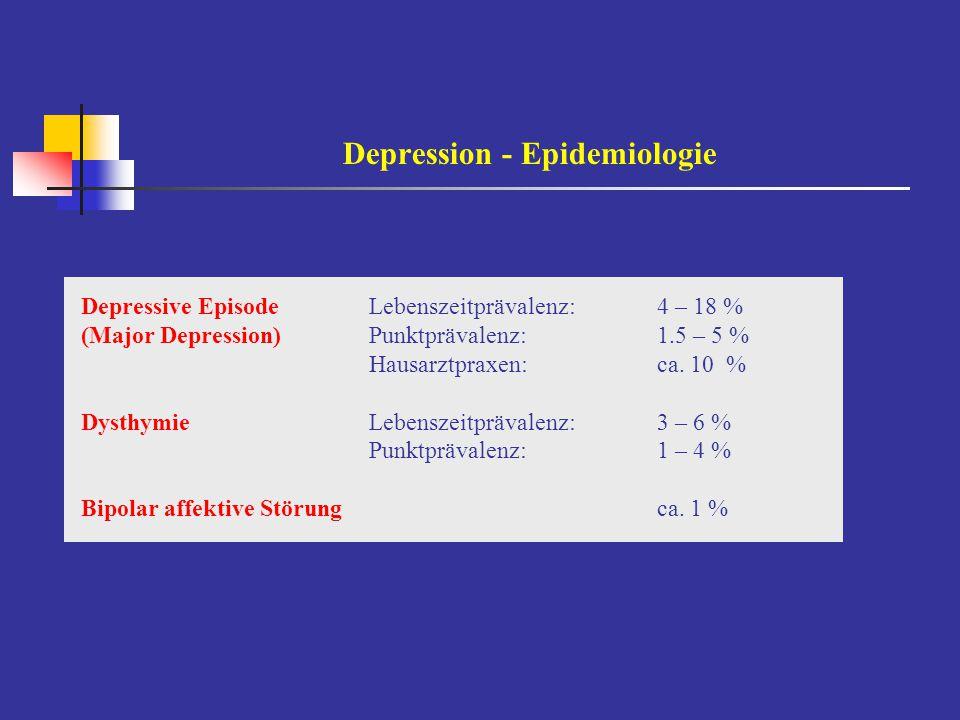 Depression - Epidemiologie Depressive EpisodeLebenszeitprävalenz:4 – 18 % (Major Depression)Punktprävalenz:1.5 – 5 % Hausarztpraxen:ca. 10 % Dysthymie