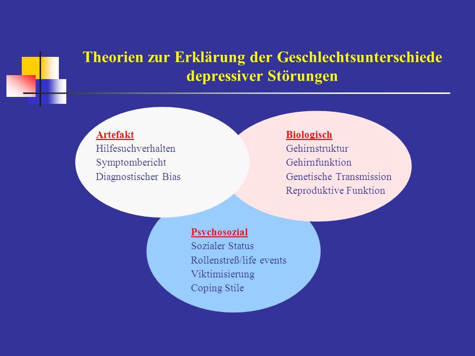Theorien zur Erklärung der Geschlechtsunterschiede depressiver Störungen ArtefaktBiologisch HilfesuchverhaltenGehirnstruktur SymptomberichtGehirnfunkt