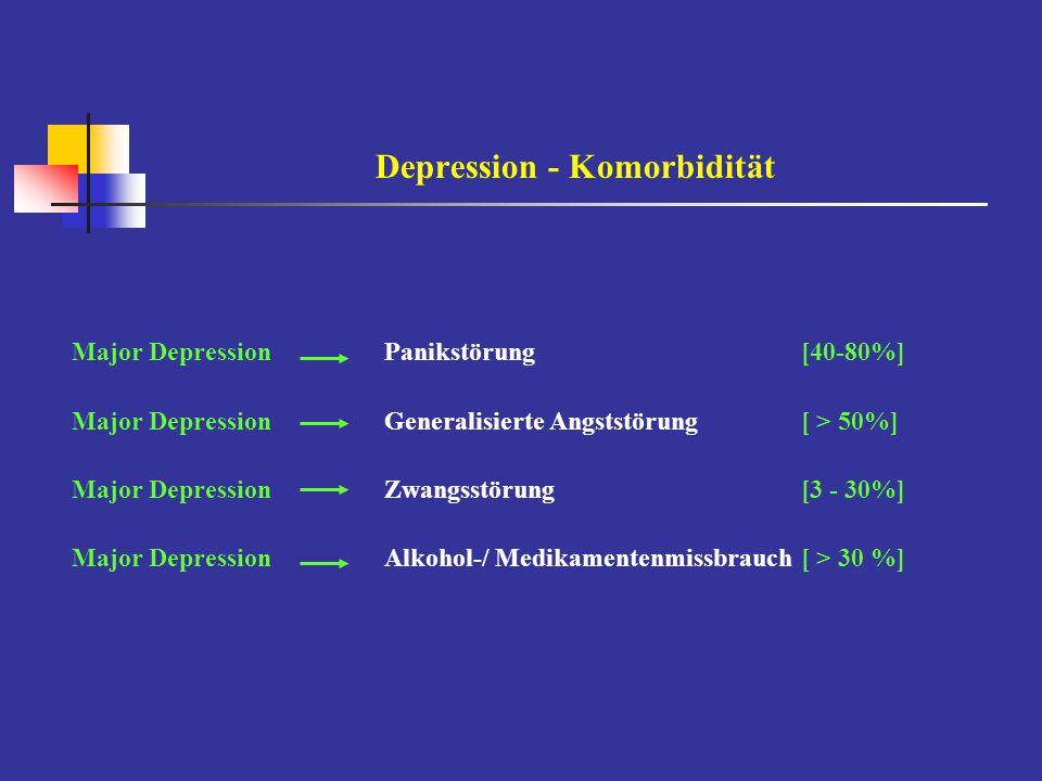 Depression - Komorbidität Major DepressionPanikstörung[40-80%] Major DepressionGeneralisierte Angststörung[ > 50%] Major DepressionZwangsstörung[3 - 3