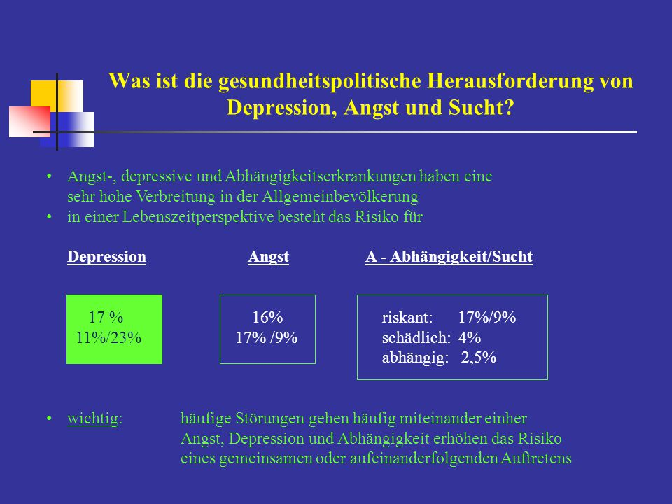 Was ist die gesundheitspolitische Herausforderung von Depression, Angst und Sucht? Angst-, depressive und Abhängigkeitserkrankungen haben eine sehr ho