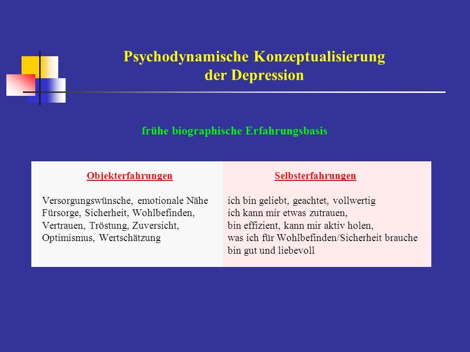 Psychodynamische Konzeptualisierung der Depression Objekterfahrungen Selbsterfahrungen Versorgungswünsche, emotionale Näheich bin geliebt, geachtet, v