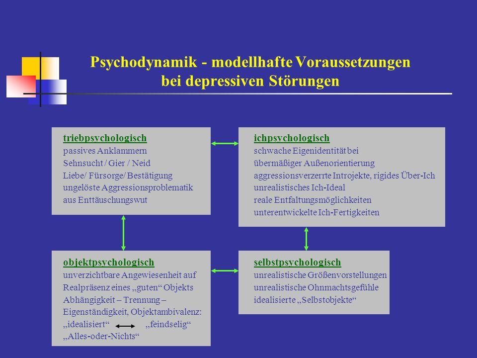 Psychodynamik - modellhafte Voraussetzungen bei depressiven Störungen triebpsychologischichpsychologisch passives Anklammernschwache Eigenidentität be