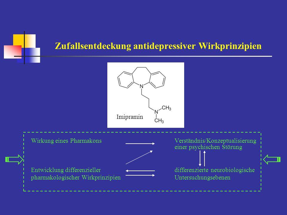 Zufallsentdeckung antidepressiver Wirkprinzipien Wirkung eines PharmakonsVerständnis/Konzeptualisierung einer psychischen Störung Entwicklung differen