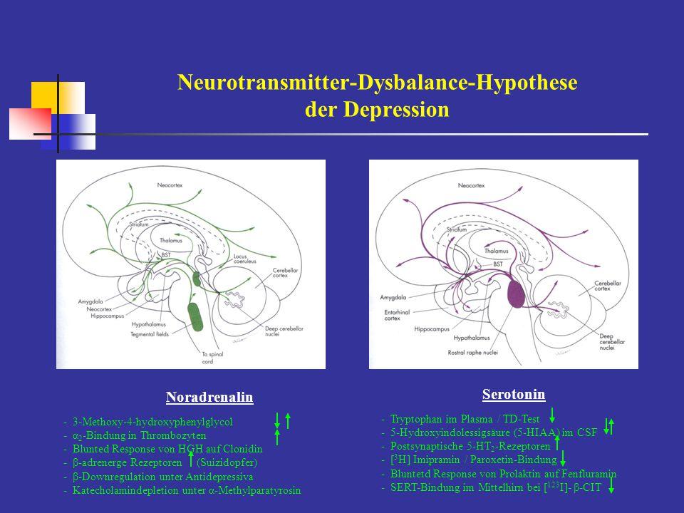 Neurotransmitter-Dysbalance-Hypothese der Depression Noradrenalin - 3-Methoxy-4-hydroxyphenylglycol - α 2 -Bindung in Thrombozyten - Blunted Response