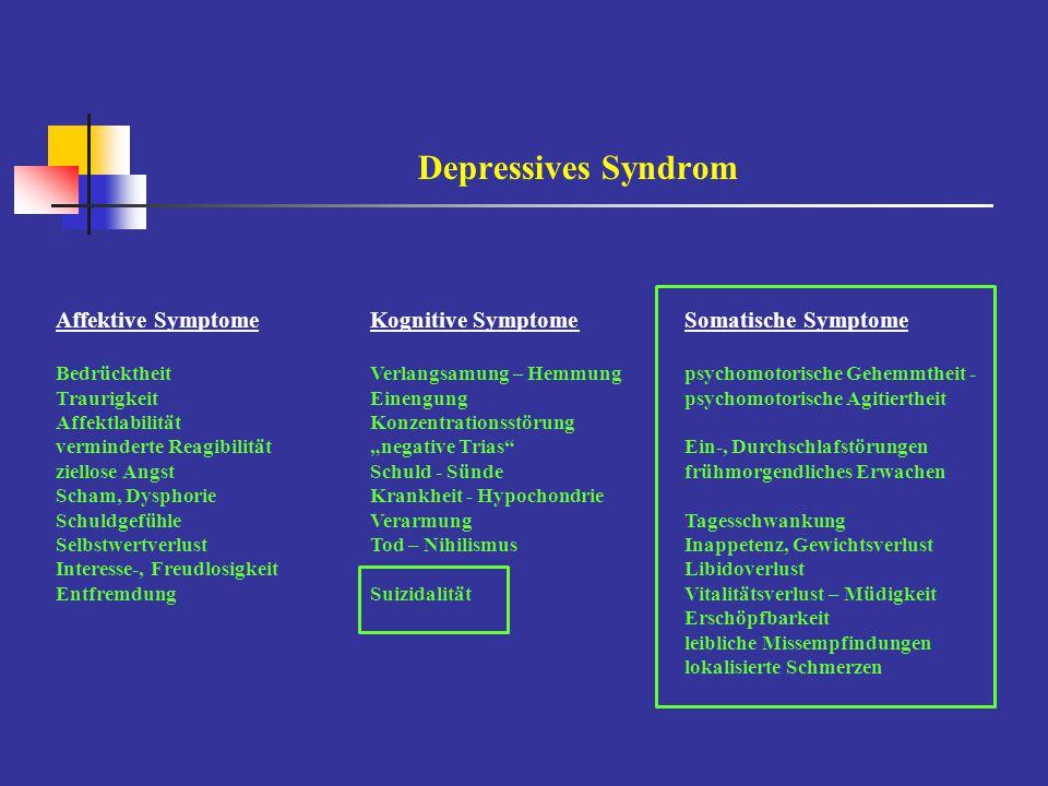 Depressives Syndrom Affektive SymptomeKognitive SymptomeSomatische Symptome BedrücktheitVerlangsamung – Hemmungpsychomotorische Gehemmtheit - Traurigk